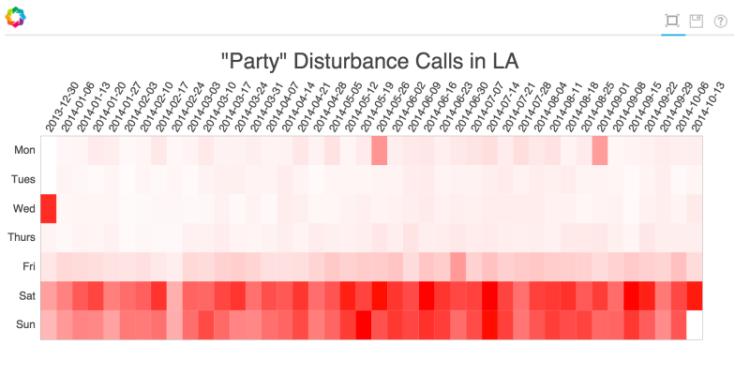 Data Analysis With Python Pandas And Bokeh Socrata - Bokeh us map